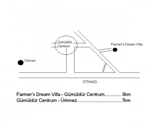 Villa Farmer's Dream#5